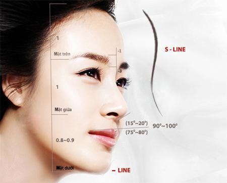 SỬA MŨI SLINE 3D - MŨI ĐẸP CHUẨN HÀN CHỈ CHỈ SAU 5 NGÀY